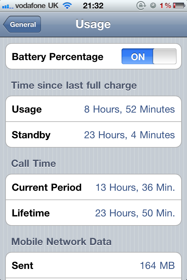 battery usage record